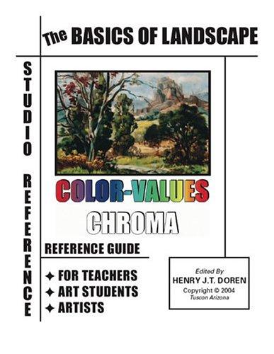 The Basics Of Landscape