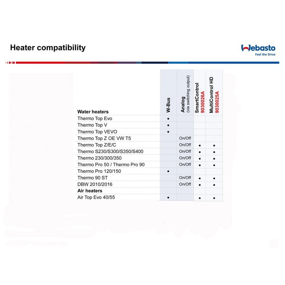 Webasto Thermo Top V Wiring Diagram Hd