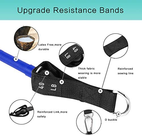 Resistance Bands Set with Handle,Fabric Exercise Band Door Anchor Weight Training Stretching Strap for Women Men Home Fitness Yoga Gym Workout Equipment with Carry Bag(12pcs,150 LB) 2