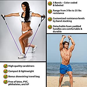 Premium Resistance Bands Set - Lose Body Fat, Increase Muscle Strength - Set Includes 5 Heavy-Duty Exercise Bands, 2 Padded Handles, 2 Ankle/Foot Straps, Door Anchor & Travel Pouch