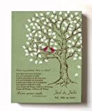 MuralMax - Personalized Anniversary Family Tree Artwork - Love is Patient Love is Kind Bible Verse - Unique Wedding & Housewarming Canvas Wall Decor Gifts - Color Green # 1 - Size 11 x 14