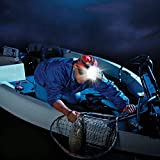 XPE+LED Red Blue Light USB Telescopic Zoom Head Lamp Light with Clip for Outdoors Use
