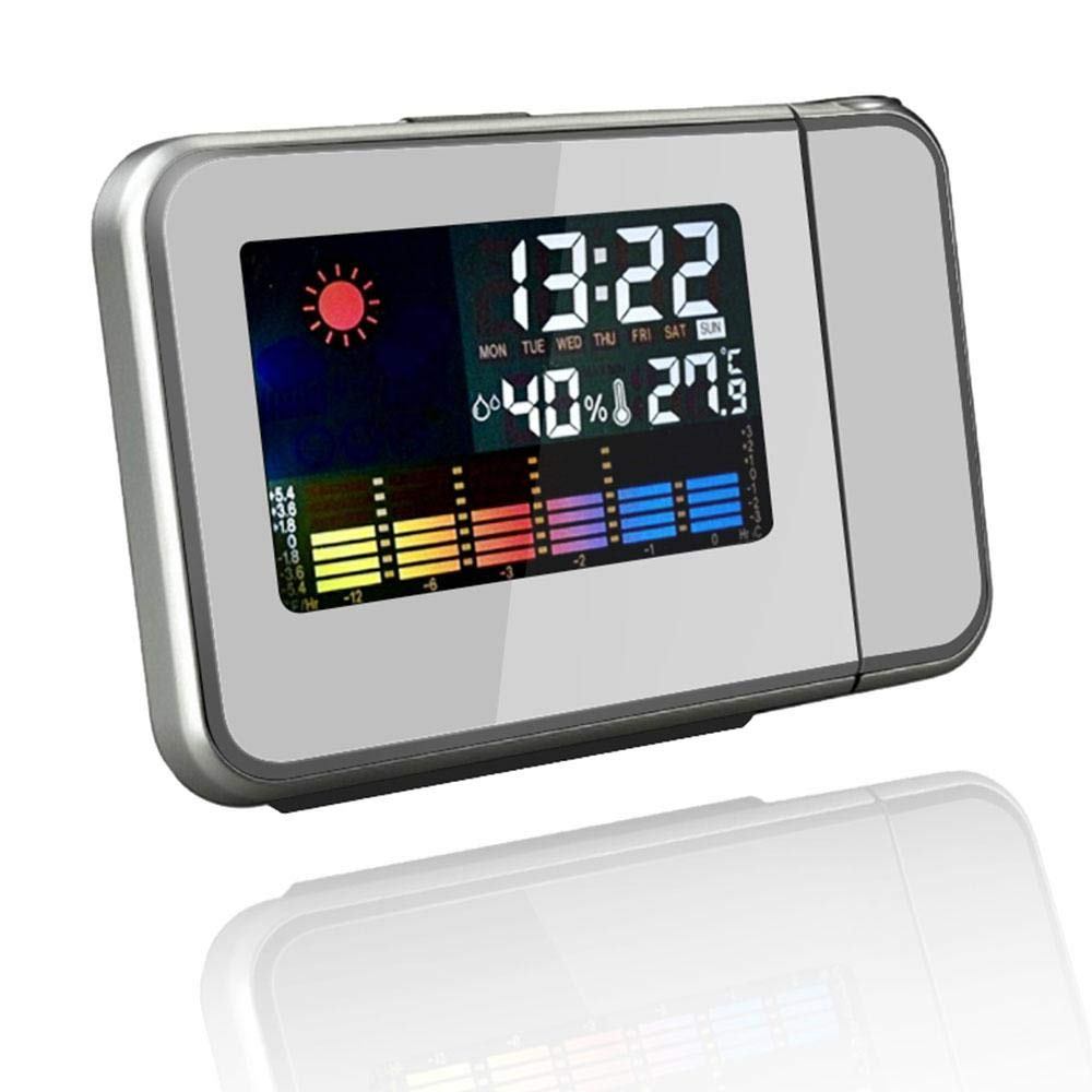Aolvo Projection Alarm Clock with Weather Station, Multi Alarm Clock Indoor Outdoor Thermometer 20ft LED Display with Dimmer Snooze Timer Battery Operated Alarm Clock USB Rechargeable