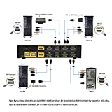 CKL HDMI KVM Switch 2 Port Dual Monitor Extended