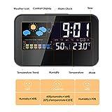 Temperature Monitor, GLISTENY Thermometer