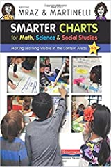 Smarter Charts for Math, Science & Social Studies: Making Learning Visible in the Content Areas; K-2 Paperback