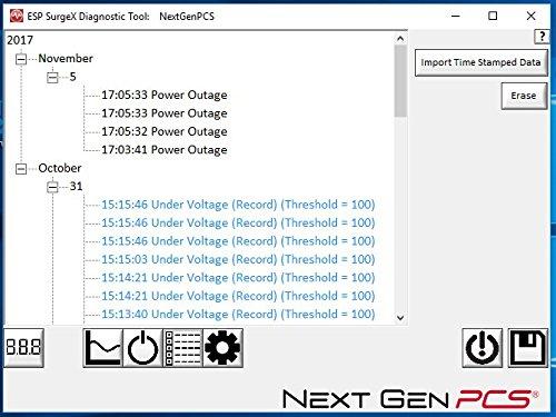 ESP Next Gen Surge Protector/Noise Filter/Power Monitor, (Model # XG-PCS-20D) - 120 Volt, 20 Amp with NEMA 5-20 Connectors by ESP (Image #3)