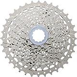 SHIMANO Bike Drivetrain Components
