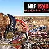 ZOHAN EM054 Electronic Shooting Ear Protection
