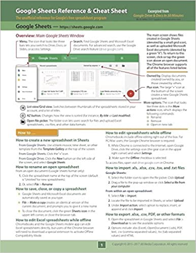 Google Sheets Reference and Cheat Sheet: The unofficial