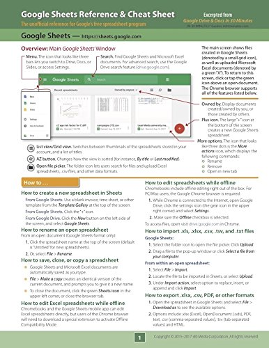 Google Sheets Reference and Cheat Sheet: The unofficial cheat sheet reference for Google's free online spreadsheet application