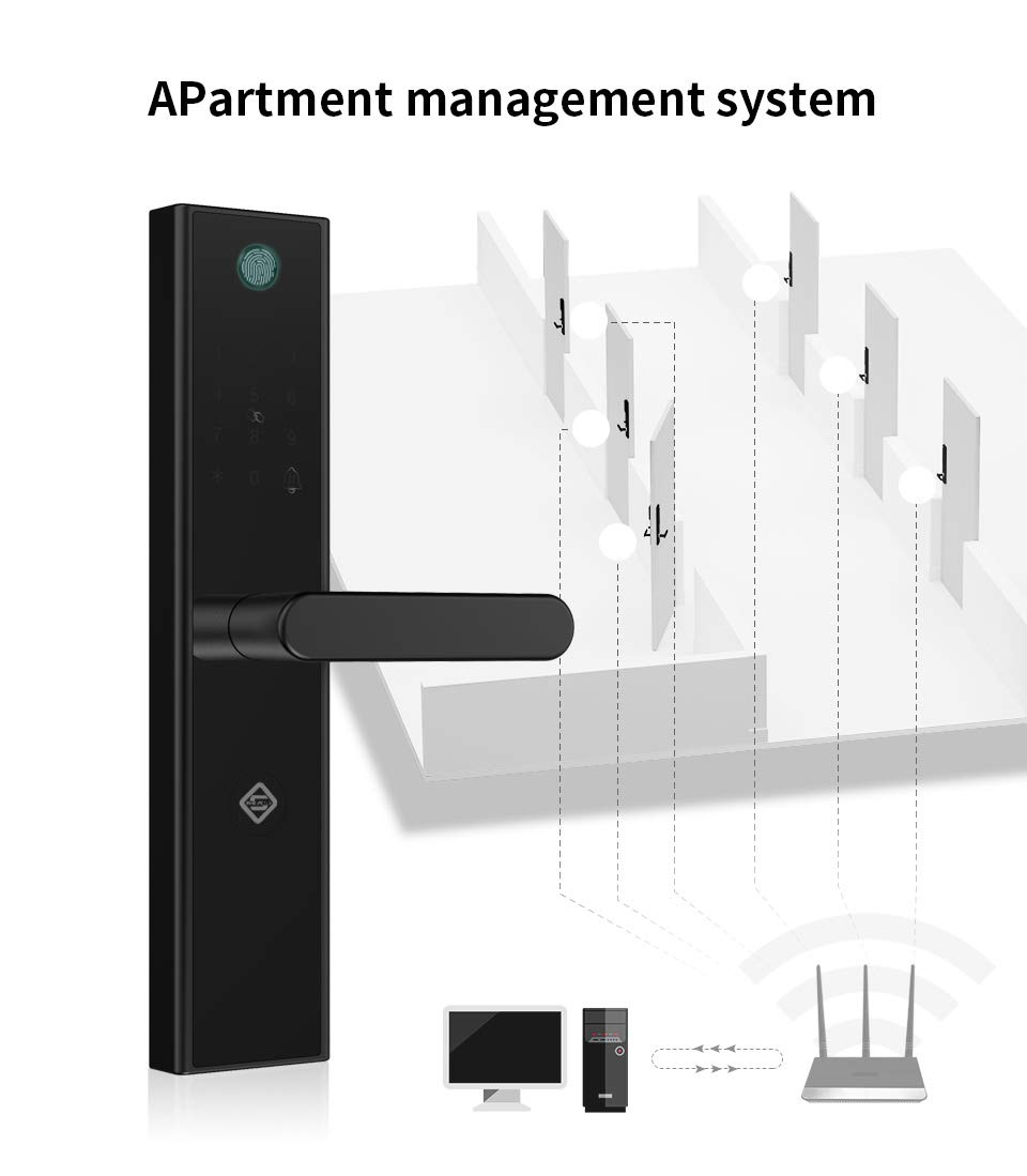 Electronic Keyless Entry Door Sash Mortise Lock,RFID Cards +App Remotely and Mechanical Key for Door Lock Security Handle Reverse Backset 2 3//8 PINEWORLD WiFi and Bluetooth Smart Door Lock