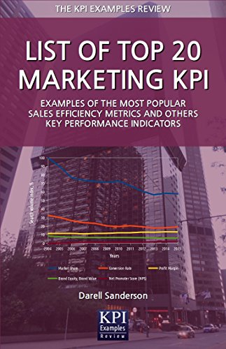 Buy cheap list top marketing kpi examples the most popular sales efficiency metrics and others key performance