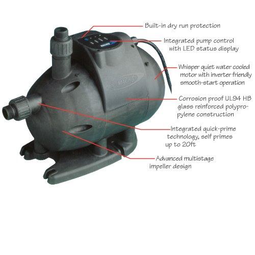 Headhunter Mach 5 Multistage Fresh Water Pressure Pump - 230 Volt AC / 60 HZ