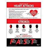 Heart Attack & Stroke Warning Signs - Educational Safety Poster - 17 x 22 in. - Laminated
