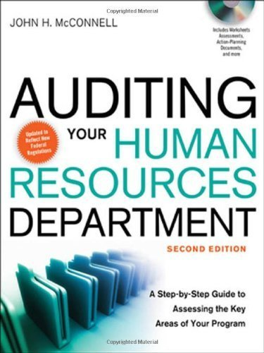 auditing-your-human-resources-department-a-step-by-step-guide-to-assessing-the-key-areas-of-your-pro