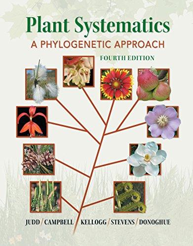 Photo Gallery of Vascular Plants