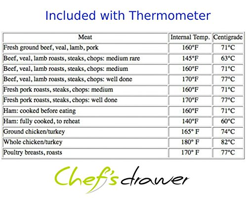 SALE... Gourmet Digital Cooking Thermometer. Fast Read, Large Display, Auto Shut off. Includes Storage Case and Free E-cook Books with Over 175 Delicious Recipes.