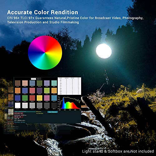Aputure Light Storm LS C120D Mark 2 120D II Led Continuous Output Lighting Ultimate Upgrade 30,000 Lux @0.5m Supports DMX 5 CRI96+ TLCI97+ Pre-Programmed Lighting Effects (V-Mount) by Aputure (Image #4)
