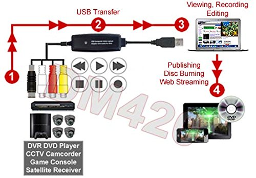 Plug-And-Play USB Video Audio Capture DVR Adapter For Apple Mac OS by AllAboutAdapters (Image #3)