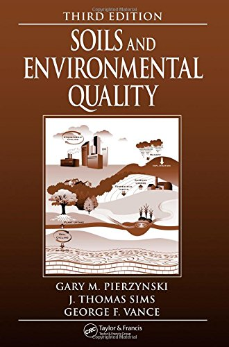 Top 10 recommendation soils and environmental quality