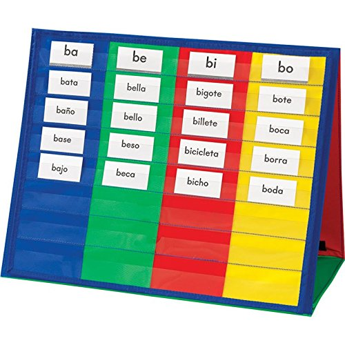 Really Good Stuff Essential Spanish Word Sorts Cards - Open Syllables and Rhyming Endings