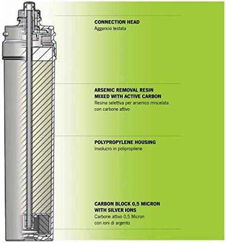 Plata antibacteriana Filtro Profine para Arsenico Small Carb/Ã/³n Activo