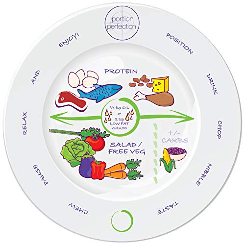 (Bariatric Portion Control Plate 8