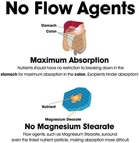 Bulksupplements D-Glucuronolactone DGL Powder 1 Kilogram