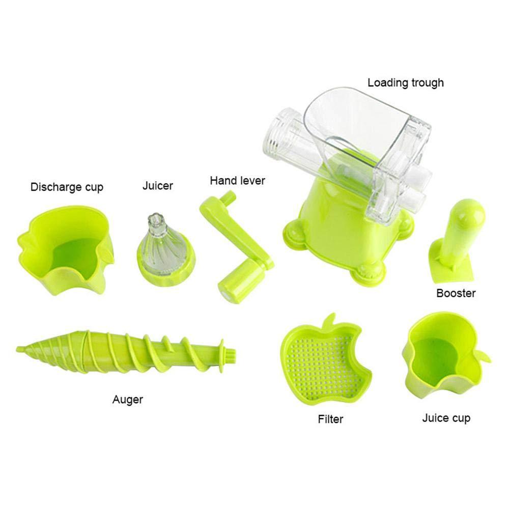 Compra AOLVO Exprimidor Manual, exprimidor de Mano de Cocina con Ventosa, exprimidor Manual para Kale, Spinach, Parsley, Fruta, Verduras, Helado en Amazon. ...