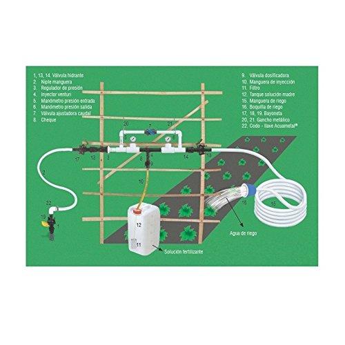 Venturi Filter Kit-Schlauch 3//4/Zoll Bew/ässerung Venturi D/ünger Injektoren Ger/ät