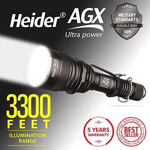 Heider AGX Military Standarts Flashlight product image