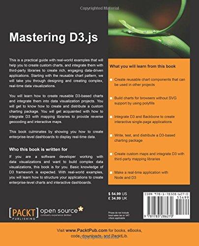 Mastering D3 Js Data Visualization For Javascript Developers Pablo Navarro Castillo 9781783286270 Amazon Com Books