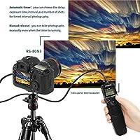Happyhouse009 - Disparador de cámara Digital para cámaras réflex ...