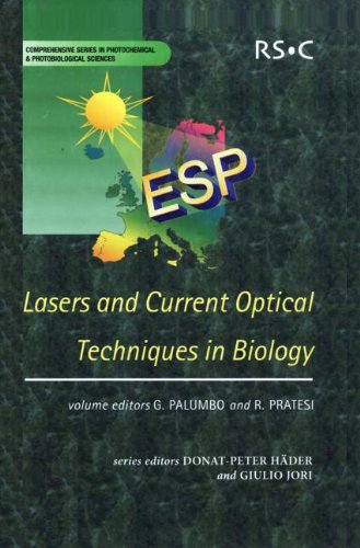 Lasers and Current Optical Techniques in
