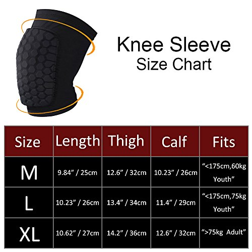 Review HOSYO Protective Compression Kneepad,
