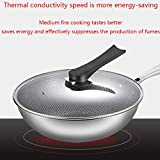 Stainless Steel Wok, No Oil Smoke
