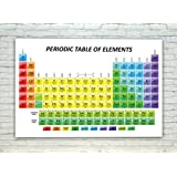 Posterskart Periodic Table of Elements' Educational Poster