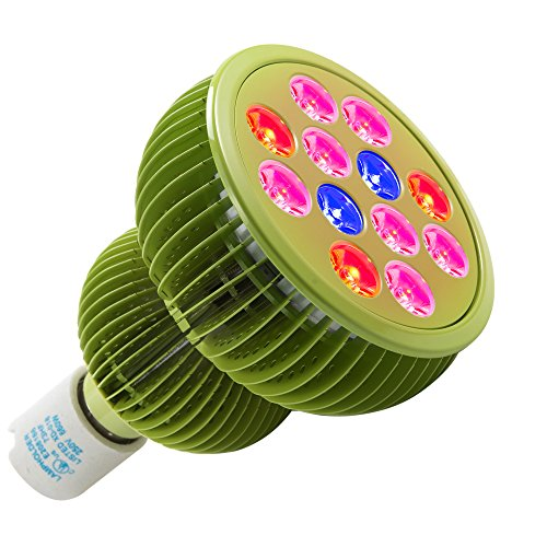 LED Grow Light Bulb, TaoTronics Grow Lights for Indoor Plants, Grow Lamp for Hydroponics, Organic Soil, Mini Greenhouse, Applicable to Grow Banana, Lemon etc. ( 36W, 3 Bands, FREE E27 Socket )