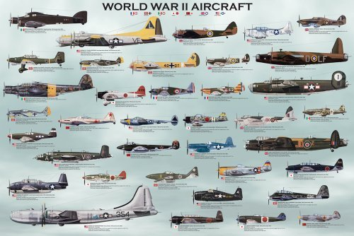 World War II Military Aircraft Educational Chart Poster