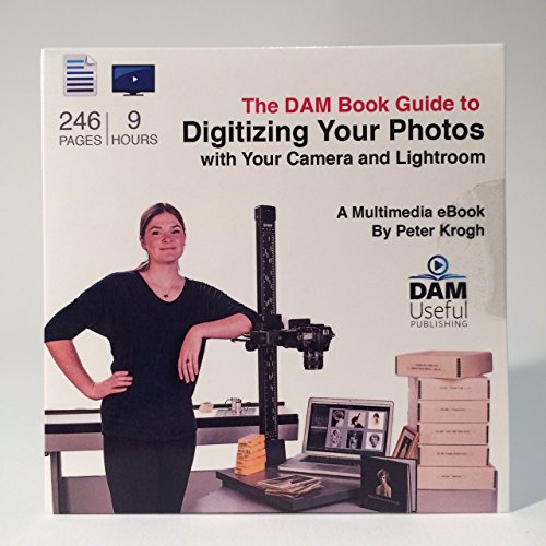 Digitizing Your Photographs with Your Camera &