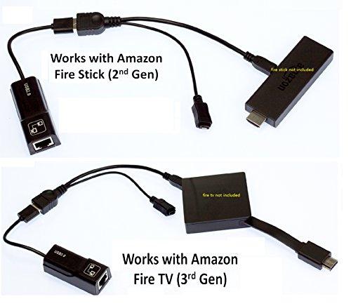 LAN Ethernet Adapter for Amazon FIRE STICK (2nd Gen) PLUS USB Adapter - Xlent Comfort Zone