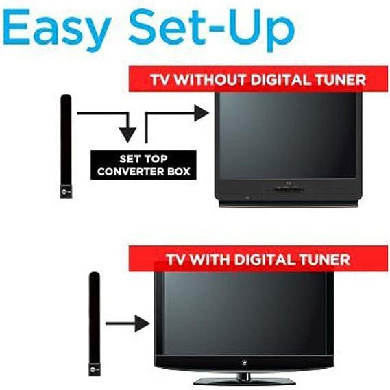 Antena de televisión para Interior (HDTV-FREI-TV-Digital, 1080p): Amazon.es: Electrónica