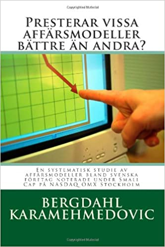Battre for nasdaq