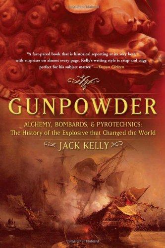 Gunpowder Alchemy Bombards Pyrotechnics Explosive