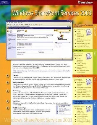 CourseCard: Windows Sharepoint Services 2003 (Coursecards)