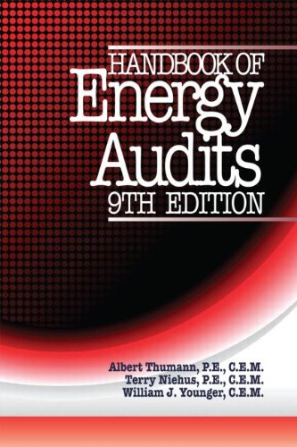 energy auditing - 8