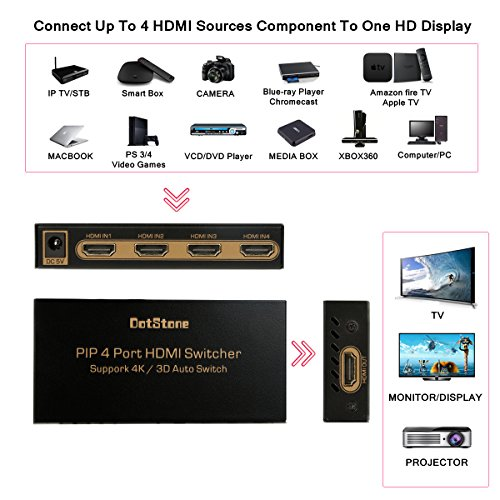 DotStone HDMI Switch 4×1 with PIP Auto Switch Off/On HDMI Switcher Hub Port Switches 4 In 1 Out HDMI Switcher Selector with Remote Controller Support HDCP Full HD 4K 3D 1080P by DotStone (Image #1)