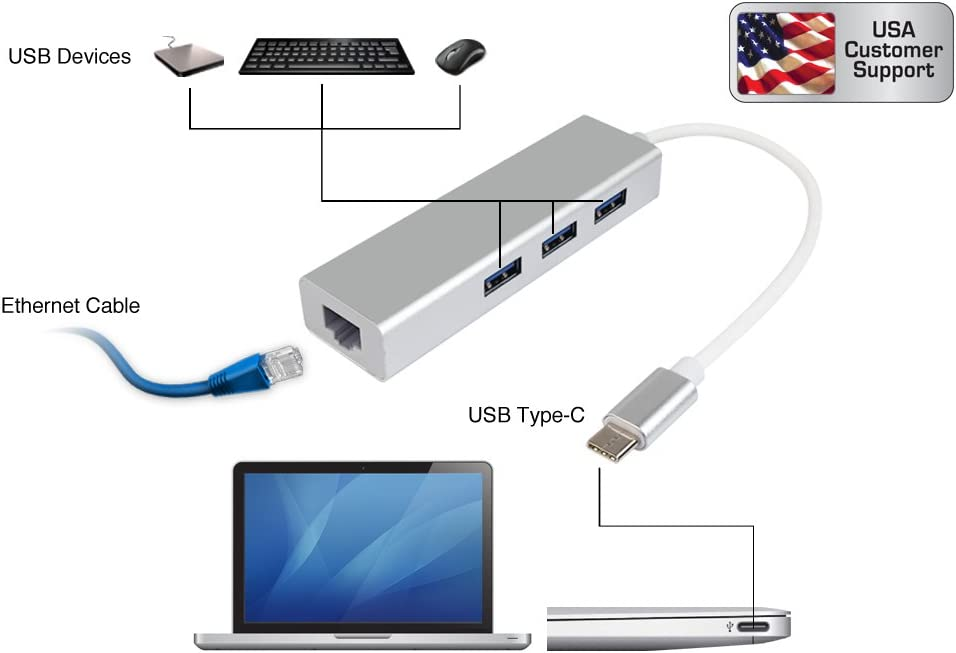 XPS and More. 100 Mbps with 10 Mpbs for MacBook Pro 2016 USBCAHE 1000 Mbps ChromeBook Diamond 3-Port USB-C to USB 3.0 Portable Data Hub or 1 Gigabit Network AdapterEthernet Port