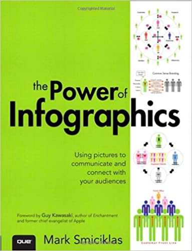 amazon power of infographics the using pictures to communicate